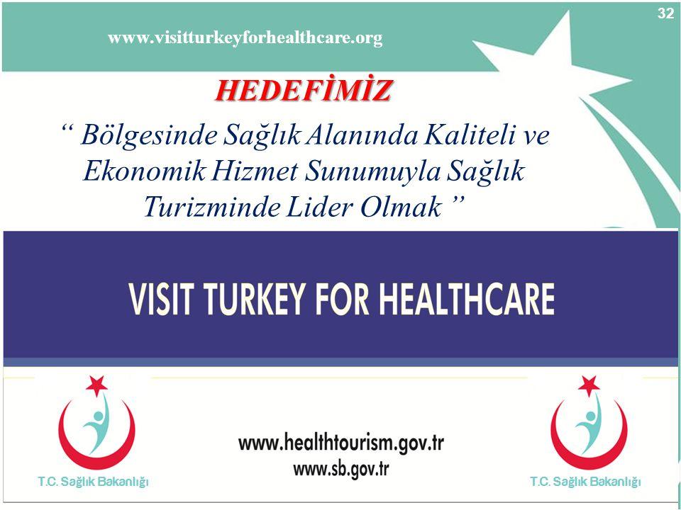 """32 HEDEFİMİZ """" Bölgesinde Sağlık Alanında Kaliteli ve Ekonomik Hizmet Sunumuyla Sağlık Turizminde Lider Olmak """" www.visitturkeyforhealthcare.org 32"""