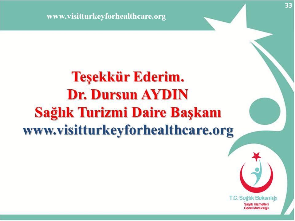 www.visitturkeyforhealthcare.org Teşekkür Ederim. Dr. Dursun AYDIN Sağlık Turizmi Daire Başkanı www.visitturkeyforhealthcare.org 33