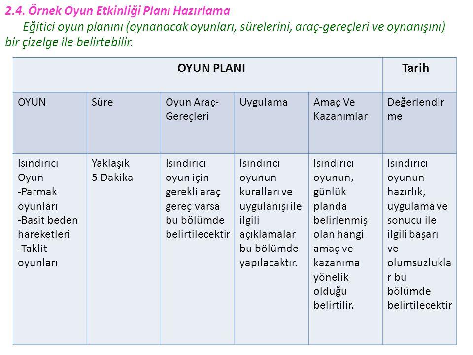 2.4. Örnek Oyun Etkinliği Planı Hazırlama Eğitici oyun planını (oynanacak oyunları, sürelerini, araç-gereçleri ve oynanışını) bir çizelge ile belirteb