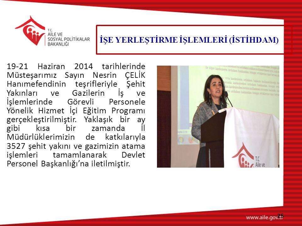 19-21 Haziran 2014 tarihlerinde Müsteşarımız Sayın Nesrin ÇELİK Hanımefendinin teşrifleriyle Şehit Yakınları ve Gazilerin İş ve İşlemlerinde Görevli Personele Yönelik Hizmet İçi Eğitim Programı gerçekleştirilmiştir.