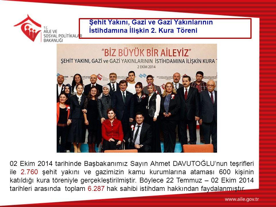 02 Ekim 2014 tarihinde Başbakanımız Sayın Ahmet DAVUTOĞLU'nun teşrifleri ile 2.760 şehit yakını ve gazimizin kamu kurumlarına ataması 600 kişinin katıldığı kura töreniyle gerçekleştirilmiştir.