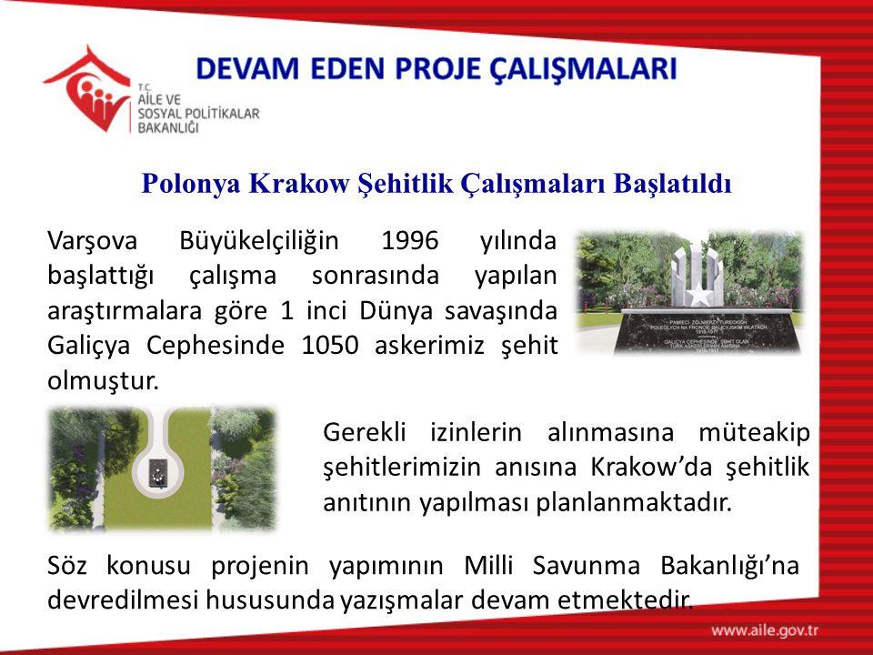 Varşova Büyükelçiliğin 1996 yılında başlattığı çalışma sonrasında yapılan araştırmalara göre 1 inci Dünya savaşında Galiçya Cephesinde 1050 askerimiz şehit olmuştur.
