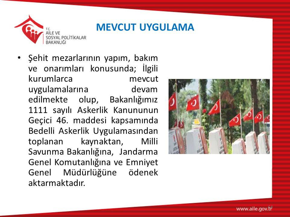 MEVCUT UYGULAMA Şehit mezarlarının yapım, bakım ve onarımları konusunda; İlgili kurumlarca mevcut uygulamalarına devam edilmekte olup, Bakanlığımız 1111 sayılı Askerlik Kanununun Geçici 46.