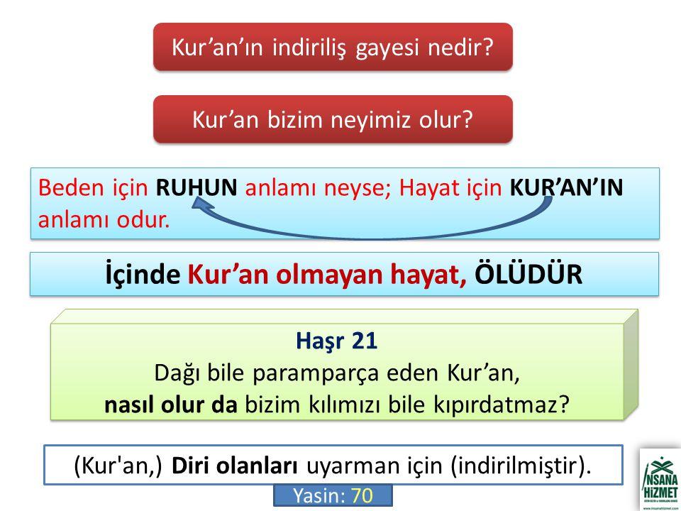 Beden için RUHUN anlamı neyse; Hayat için KUR'AN'IN anlamı odur. Kur'an'ın indiriliş gayesi nedir? Kur'an bizim neyimiz olur? Haşr 21 Dağı bile paramp