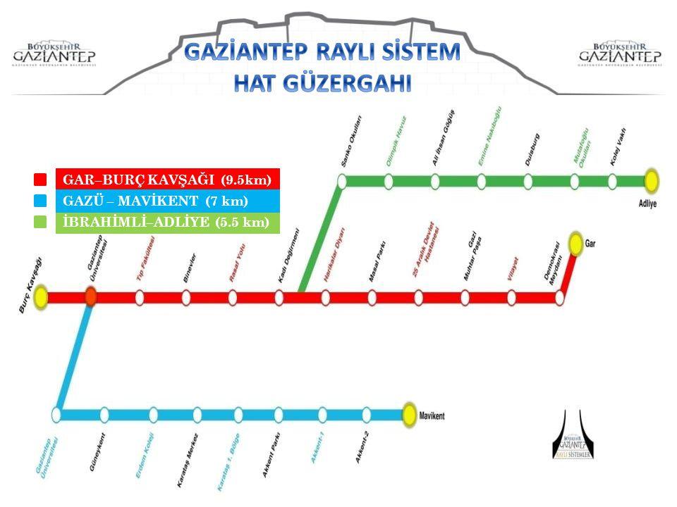 GAR–BURÇ KAVŞAĞI (9.5km) İBRAHİMLİ–ADLİYE (5.5 km) GAZÜ – MAVİKENT (7 km)
