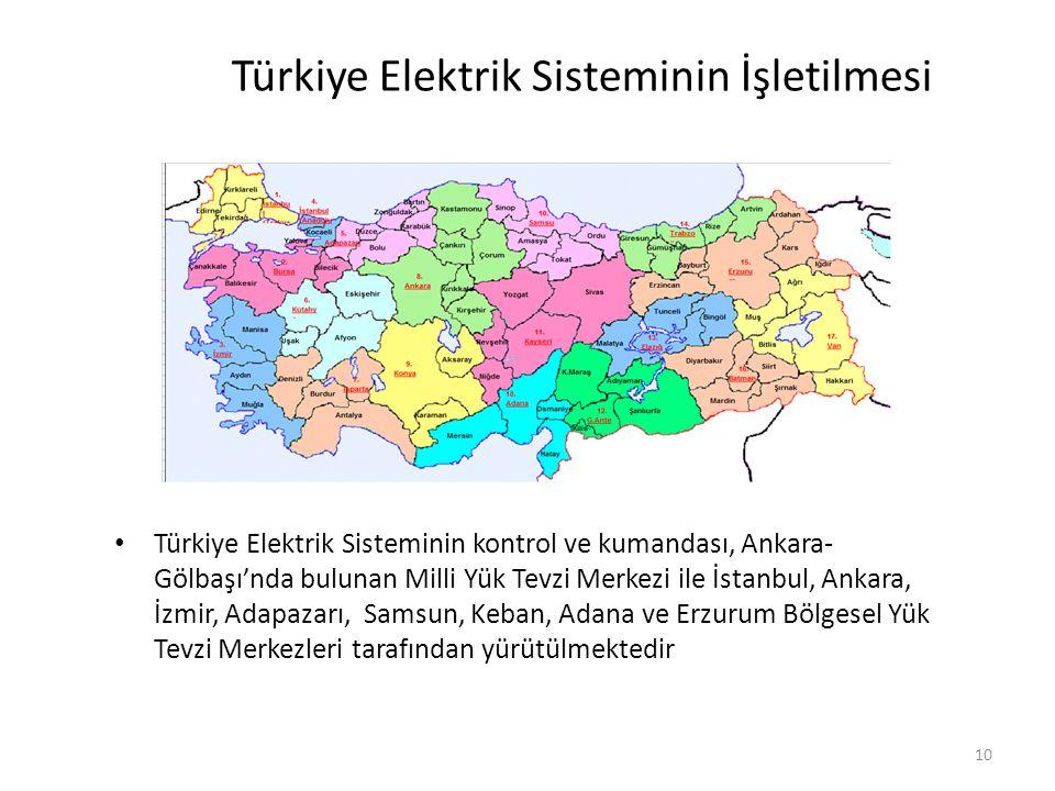 10 Türkiye Elektrik Sisteminin İşletilmesi Türkiye Elektrik Sisteminin kontrol ve kumandası, Ankara- Gölbaşı'nda bulunan Milli Yük Tevzi Merkezi ile İ
