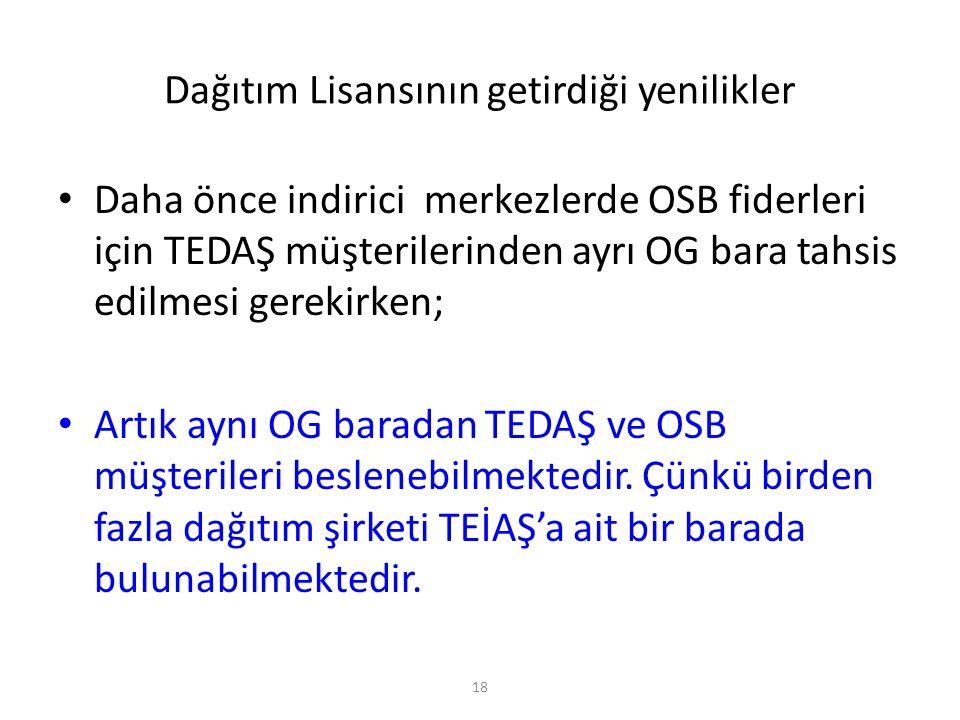 Dağıtım Lisansının getirdiği yenilikler Daha önce indirici merkezlerde OSB fiderleri için TEDAŞ müşterilerinden ayrı OG bara tahsis edilmesi gerekirke