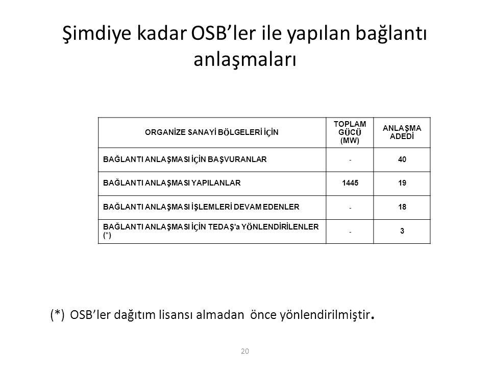 Şimdiye kadar OSB'ler ile yapılan bağlantı anlaşmaları (*) OSB'ler dağıtım lisansı almadan önce yönlendirilmiştir. 20 ORGANİZE SANAYİ B Ö LGELERİ İ Ç