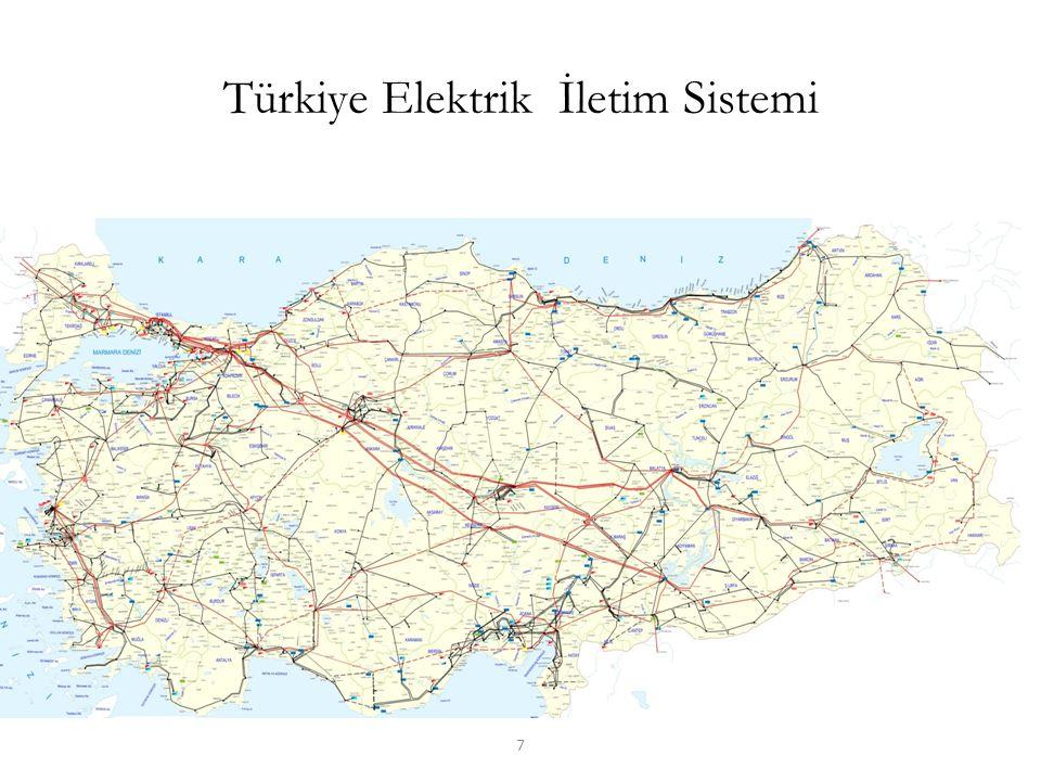 8 İletim Sistemi (2007) İletim Gerilim Seviyeleri 400, 154 & 66 kV Enerji İletim Hatları Toplam Uzunluğu 46.000 km.