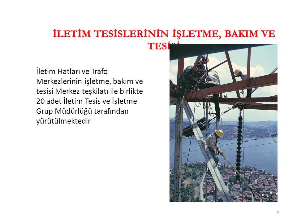 10 Türkiye Elektrik Sisteminin İşletilmesi Türkiye Elektrik Sisteminin kontrol ve kumandası, Ankara- Gölbaşı'nda bulunan Milli Yük Tevzi Merkezi ile İstanbul, Ankara, İzmir, Adapazarı, Samsun, Keban, Adana ve Erzurum Bölgesel Yük Tevzi Merkezleri tarafından yürütülmektedir
