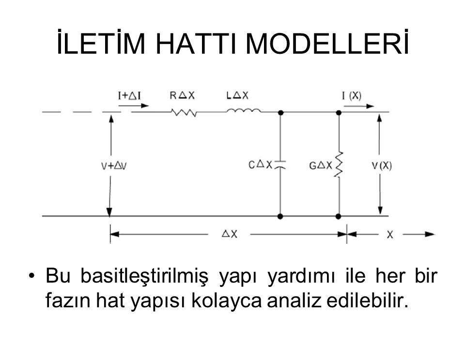 İLETİM HATTI MODELLERİ Bu basitleştirilmiş yapı yardımı ile her bir fazın hat yapısı kolayca analiz edilebilir.