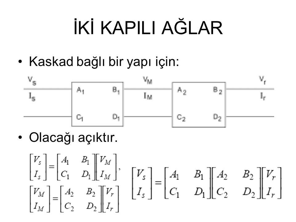ABCD PARAMETRELERİNİN HESAPLANMASI  değeri eğer polar formda ise: