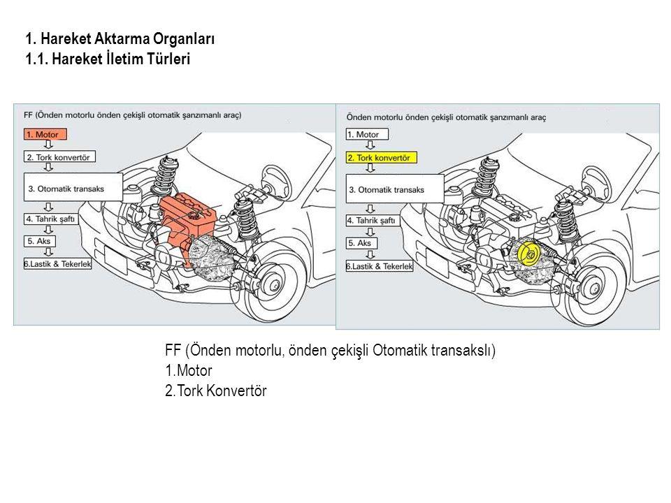 FF (Önden motorlu, önden çekişli Otomatik transakslı) 1.Motor 2.Tork Konvertör