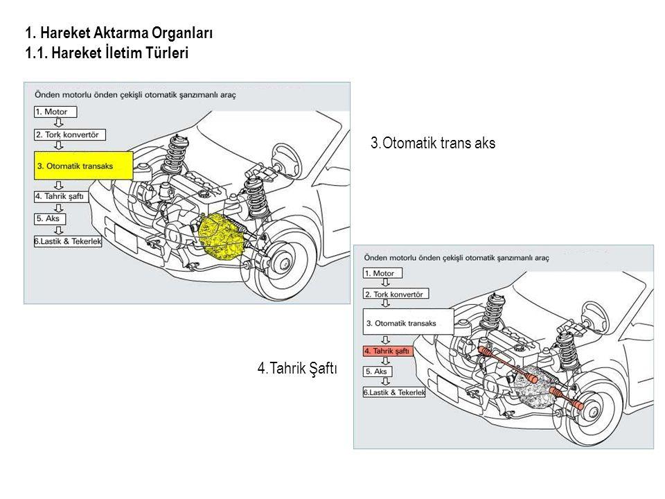 1. Hareket Aktarma Organları 1.1. Hareket İletim Türleri 3.Otomatik trans aks 4.Tahrik Şaftı