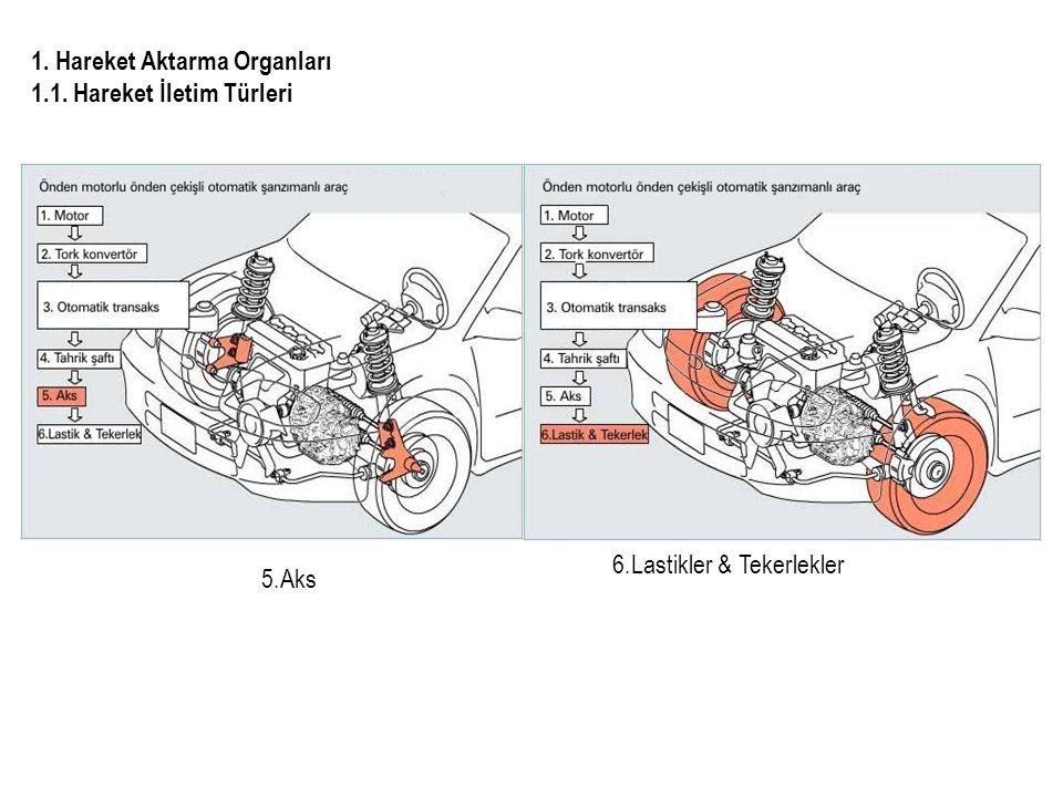 1. Hareket Aktarma Organları 1.1. Hareket İletim Türleri 5.Aks 6.Lastikler & Tekerlekler