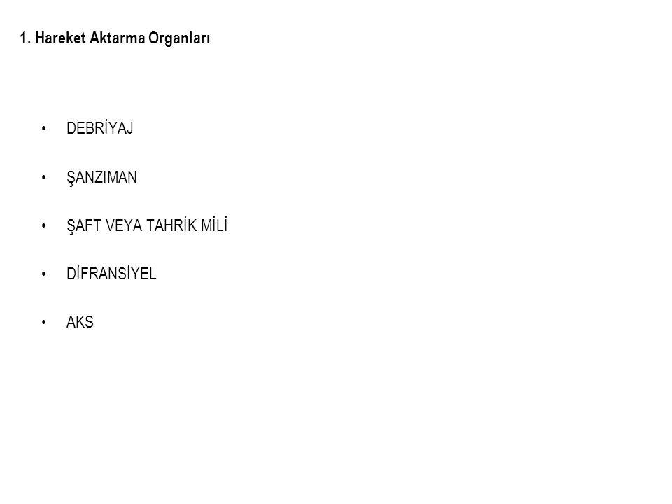 1.Hareket Aktarma Organları 1.2.
