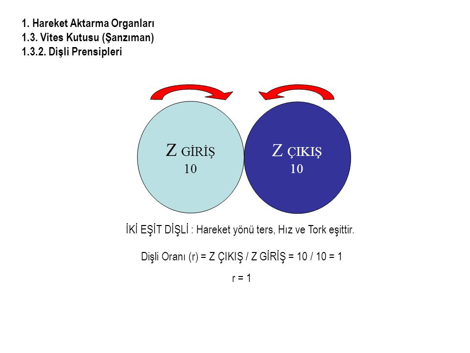 1.Hareket Aktarma Organları 1.3. Vites Kutusu (Şanzıman) 1.3.2.