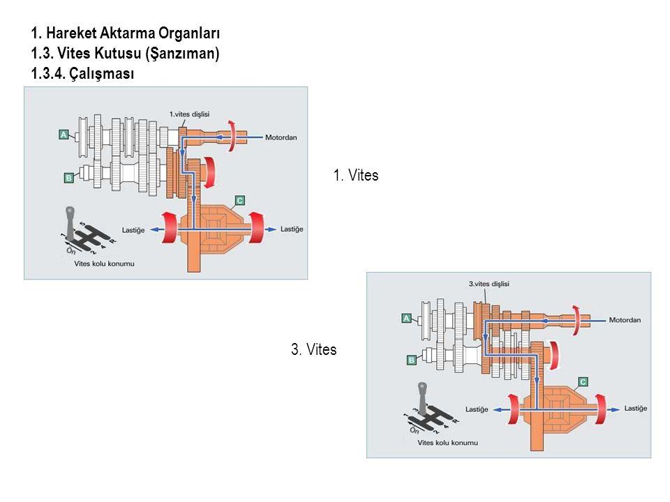 1. Hareket Aktarma Organları 1.3. Vites Kutusu (Şanzıman) 1.3.4. Çalışması 1. Vites 3. Vites