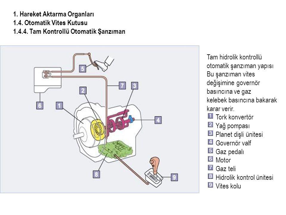 1.Hareket Aktarma Organları 1.4. Otomatik Vites Kutusu 1.4.4.