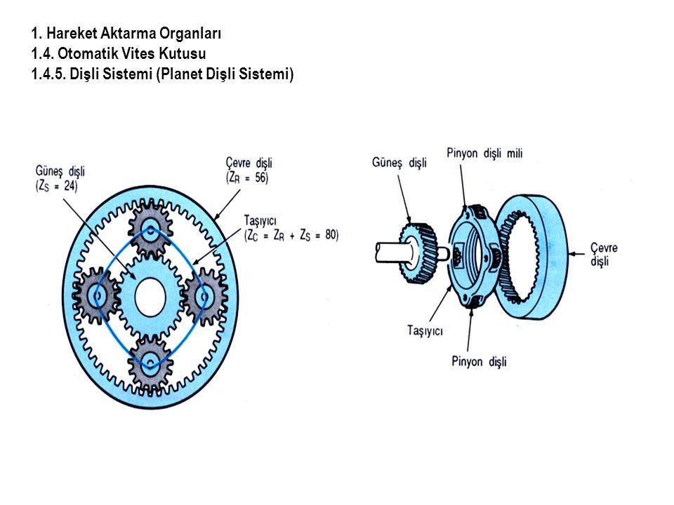 1. Hareket Aktarma Organları 1.4. Otomatik Vites Kutusu 1.4.5. Dişli Sistemi (Planet Dişli Sistemi)