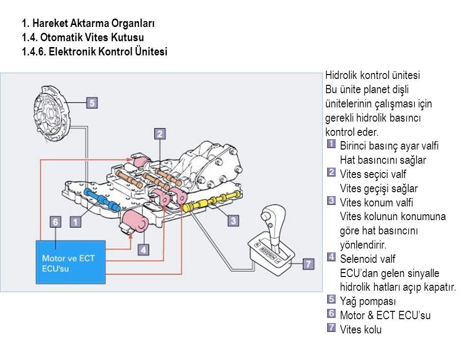 1.Hareket Aktarma Organları 1.4. Otomatik Vites Kutusu 1.4.6.