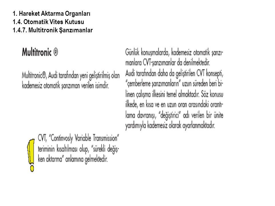 1. Hareket Aktarma Organları 1.4. Otomatik Vites Kutusu 1.4.7. Multitronik Şanzımanlar
