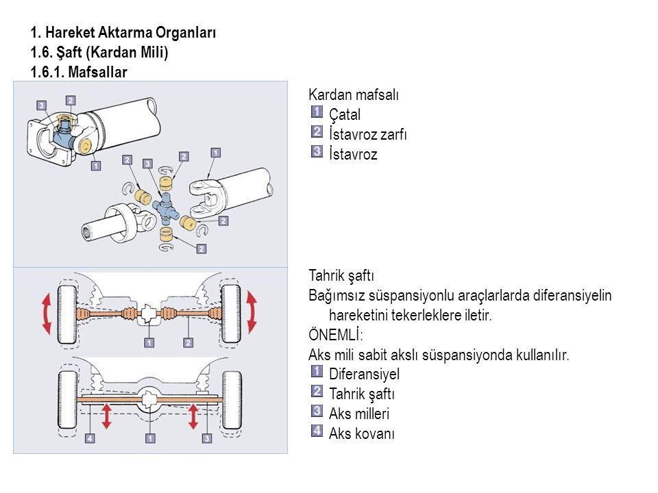 1.Hareket Aktarma Organları 1.6. Şaft (Kardan Mili) 1.6.1.