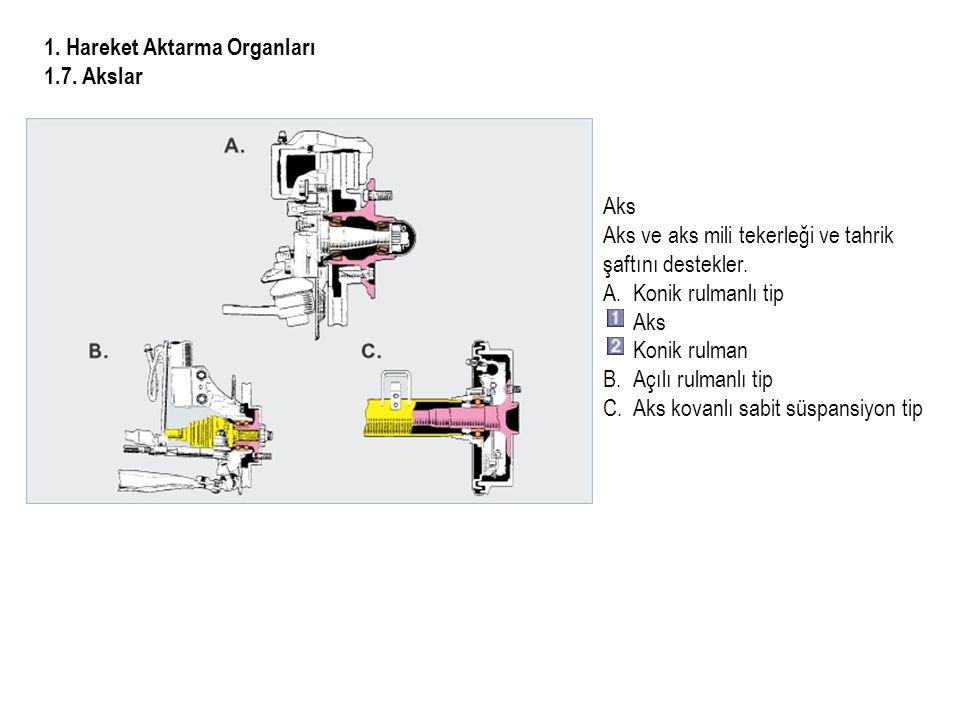 1.Hareket Aktarma Organları 1.7. Akslar Aks Aks ve aks mili tekerleği ve tahrik şaftını destekler.