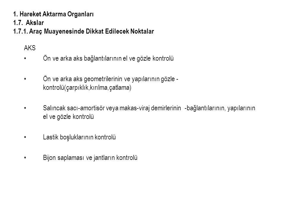 1.Hareket Aktarma Organları 1.7. Akslar 1.7.1.