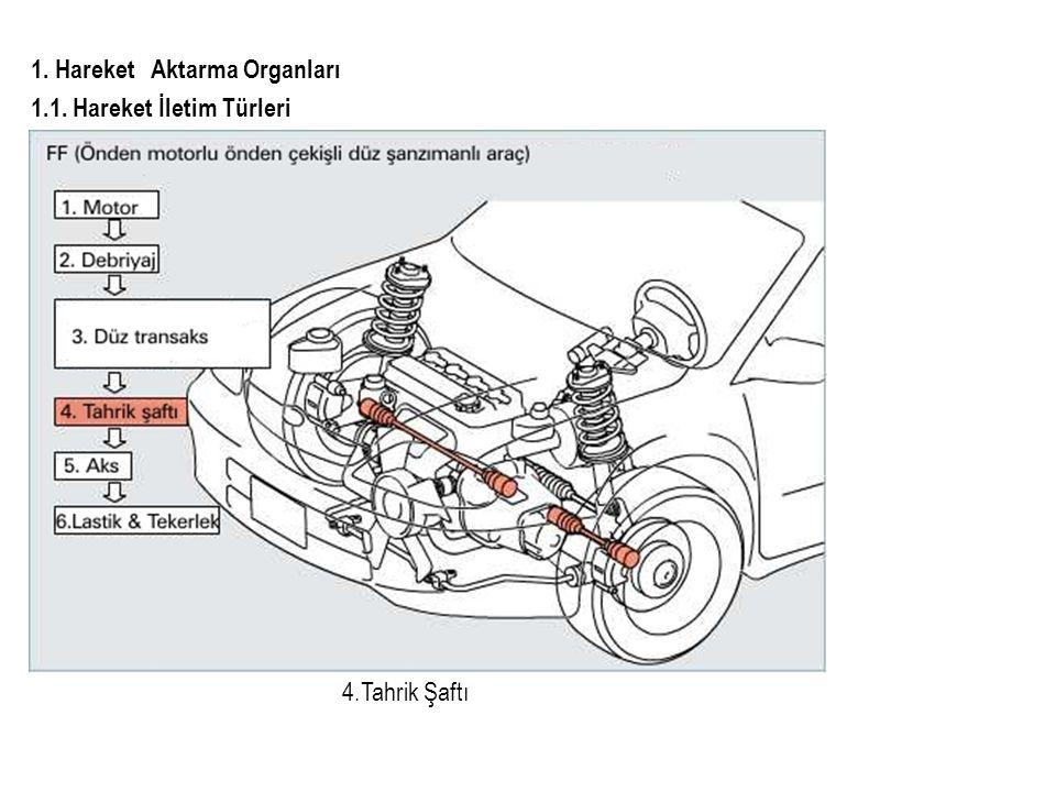 1.Hareket Aktarma Organları 1.4. Otomatik Vites Kutusu 1.4.7.