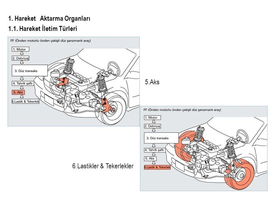 1. Hareket Aktarma Organları 1.1. Hareket İletim Türleri 4.Şaft (Kardan mili) 5.Diferansiyel