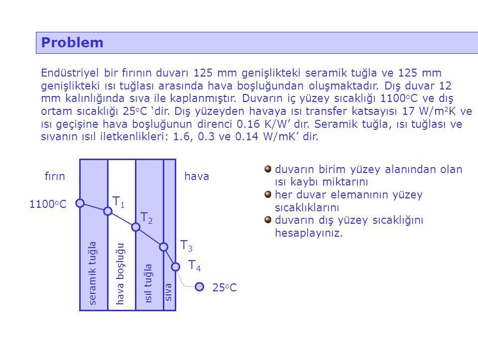 Problem Endüstriyel bir fırının duvarı 125 mm genişlikteki seramik tuğla ve 125 mm genişlikteki ısı tuğlası arasında hava boşluğundan oluşmaktadır. Dı