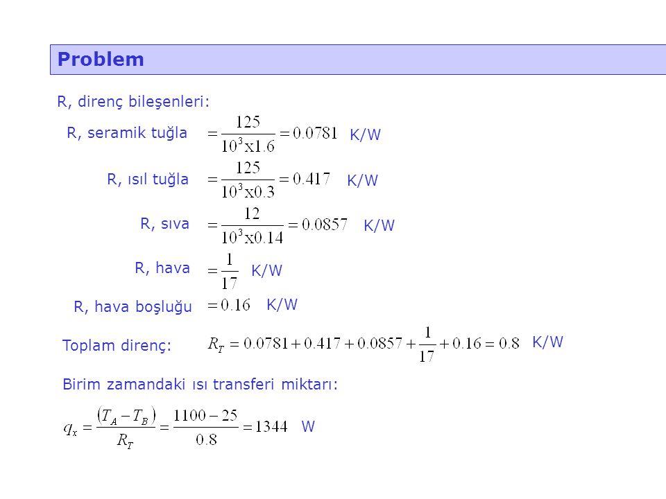 Problem R, direnç bileşenleri: R, seramik tuğla R, ısıl tuğla R, sıva R, hava R, hava boşluğu Toplam direnç: K/W Birim zamandaki ısı transferi miktarı