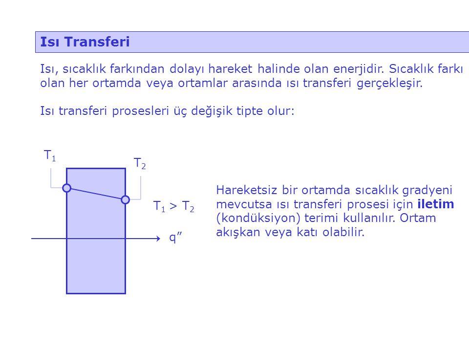 Isı Transferi Isı, sıcaklık farkından dolayı hareket halinde olan enerjidir. Sıcaklık farkı olan her ortamda veya ortamlar arasında ısı transferi gerç