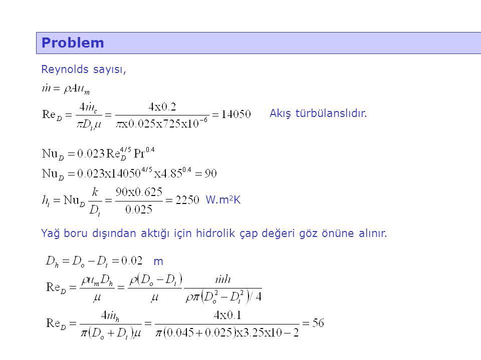 Problem Reynolds sayısı, Akış türbülanslıdır. W.m 2 K Yağ boru dışından aktığı için hidrolik çap değeri göz önüne alınır. m
