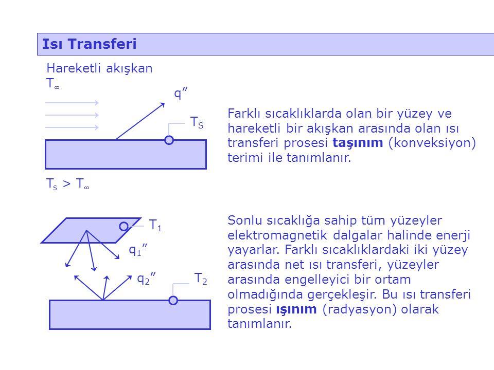 Isı Transferi Farklı sıcaklıklarda olan bir yüzey ve hareketli bir akışkan arasında olan ısı transferi prosesi taşınım (konveksiyon) terimi ile tanıml