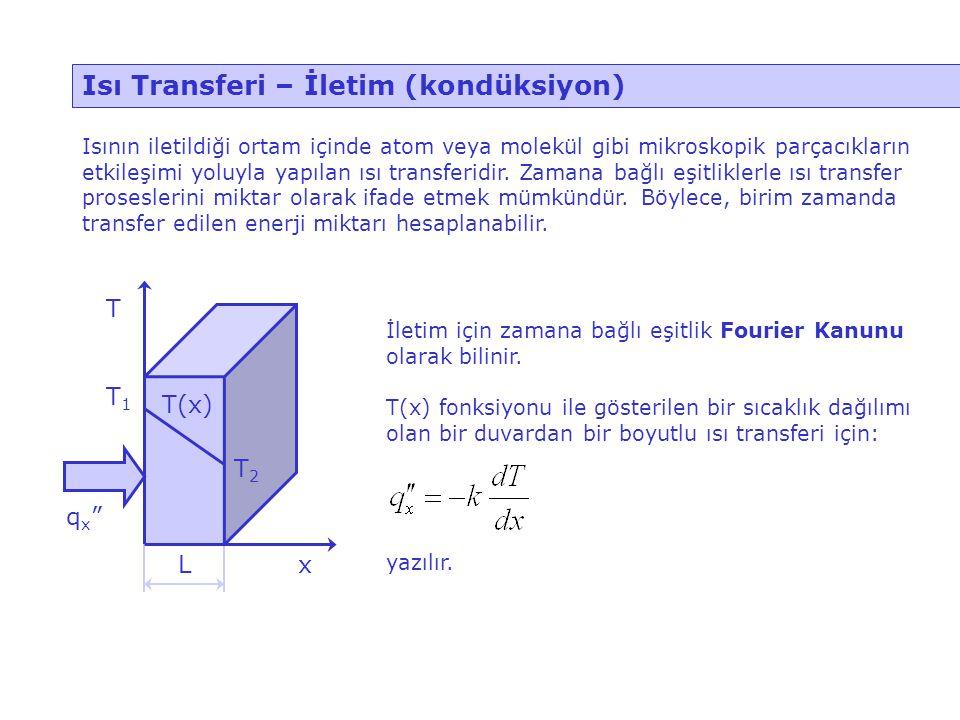 Isı Transferi – İletim (kondüksiyon) Isının iletildiği ortam içinde atom veya molekül gibi mikroskopik parçacıkların etkileşimi yoluyla yapılan ısı tr