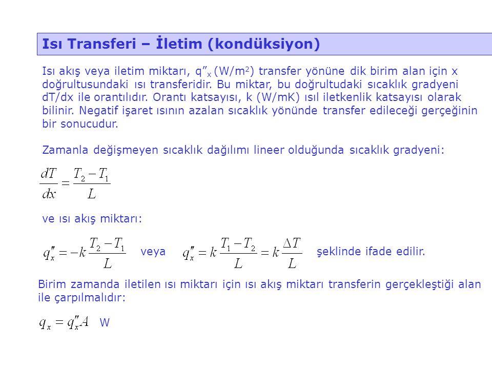 """Isı Transferi – İletim (kondüksiyon) Isı akış veya iletim miktarı, q"""" x (W/m 2 ) transfer yönüne dik birim alan için x doğrultusundaki ısı transferidi"""