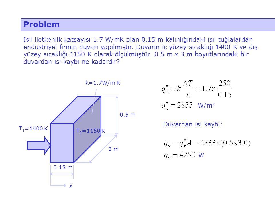 Problem Isıl iletkenlik katsayısı 1.7 W/mK olan 0.15 m kalınlığındaki ısıl tuğlalardan endüstriyel fırının duvarı yapılmıştır. Duvarın iç yüzey sıcakl