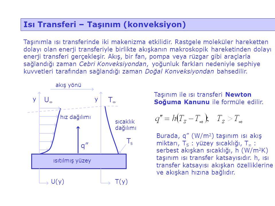Isı Transferi – Taşınım (konveksiyon) Taşınımla ısı transferinde iki makenizma etkilidir. Rastgele moleküler hareketten dolayı olan enerji transferiyl