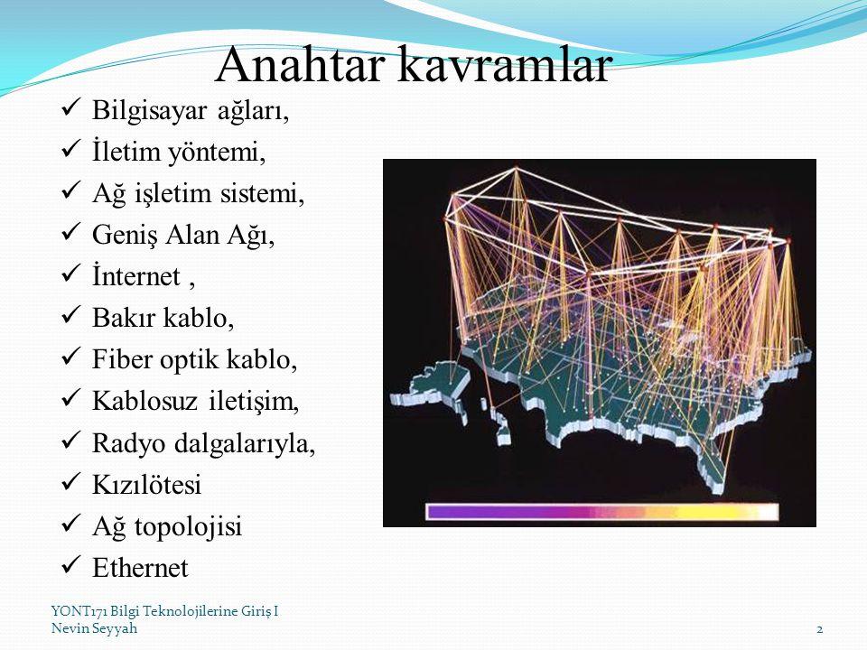 Anahtar kavramlar Bilgisayar ağları, İletim yöntemi, Ağ işletim sistemi, Geniş Alan Ağı, İnternet, Bakır kablo, Fiber optik kablo, Kablosuz iletişim,