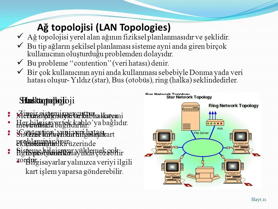 Ağ topolojisi (LAN Topologies) Ağ topolojisi yerel alan ağının fiziksel planlanmasıdır ve şeklidir. Bu tip ağların şekilsel planlaması sisteme ayni an