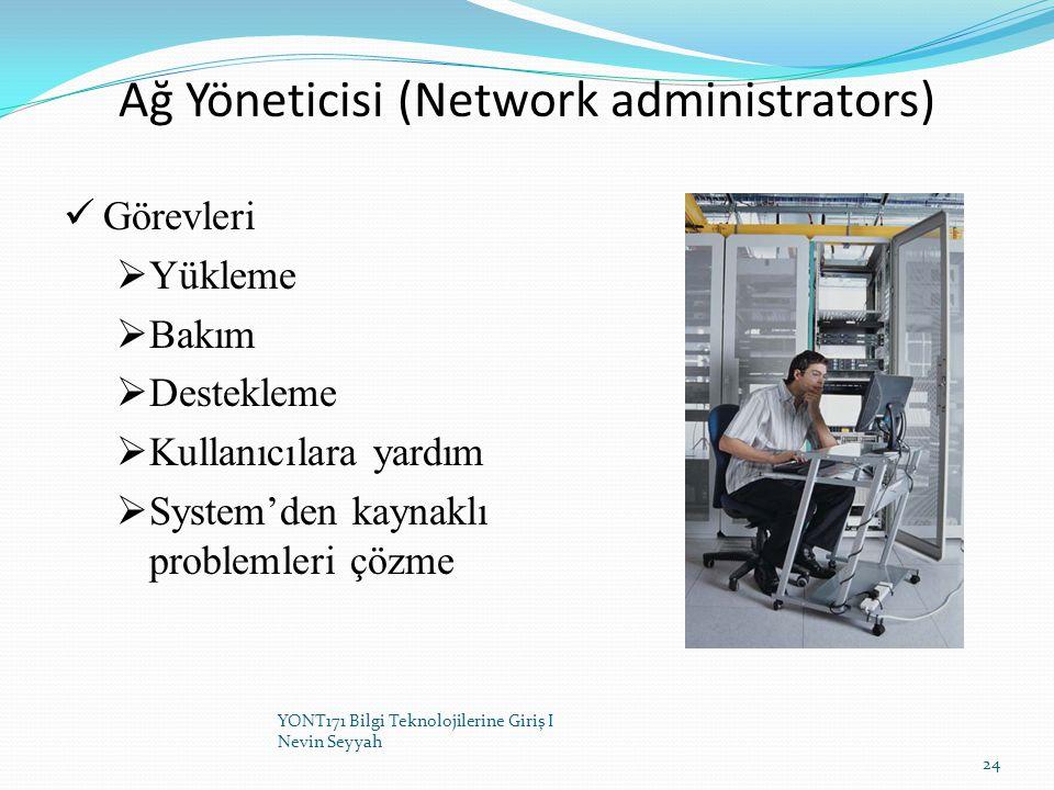 Ağ Yöneticisi (Network administrators) Görevleri  Yükleme  Bakım  Destekleme  Kullanıcılara yardım  System'den kaynaklı problemleri çözme 24 YONT