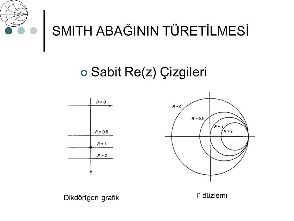 SMITH ABAĞININ TÜRETİLMESİ GİRİŞ Tipik devre öğeleriDikdörtgen koordinat düzleminde çizilen empedanslar Bir iletim hattının karakteristik empedansı Z