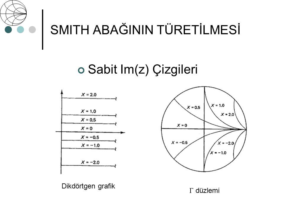 SMITH ABAĞININ TÜRETİLMESİ Sabit Re(z) Çizgileri Dikdörtgen grafik  düzlemi