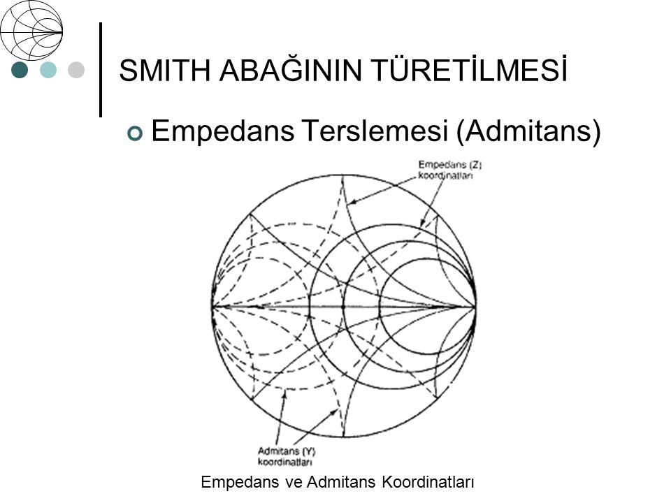 SMITH ABAĞININ TÜRETİLMESİ Empedans Terslemesi (Admitans)