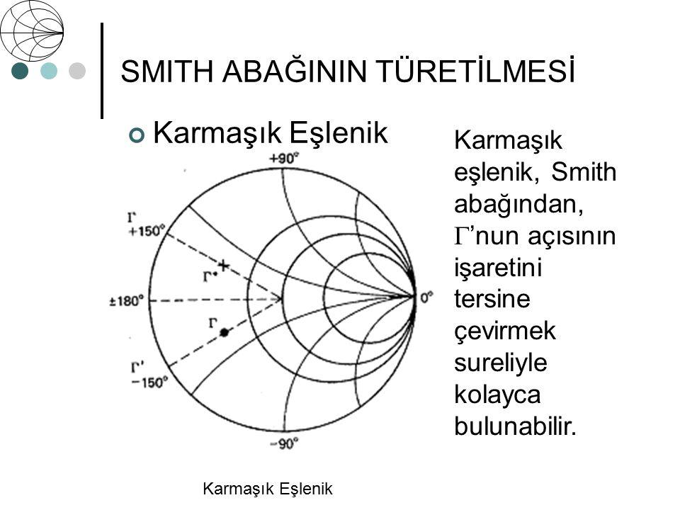 SMITH ABAĞININ TÜRETİLMESİ Empedans Terslemesi (Admitans) Empedans ve Admitans Koordinatları