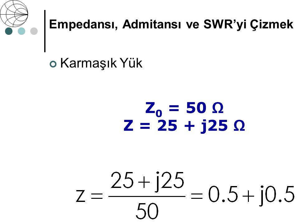 İndüktif Yük SWR, dairenin, yatay ekseni abağın sağ yanında kestiği noktadaki Z/Zo değerine eşittir