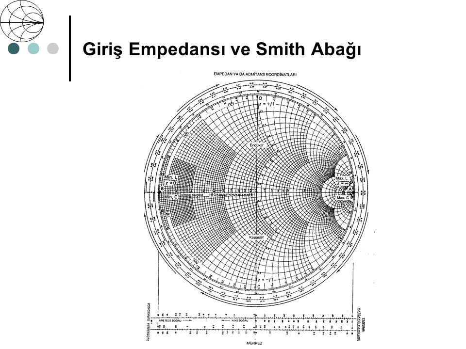 Giriş Empedansı ve Smith Abağı Smith abağında en dıştaki iki ölçek, dalga boyu olarak uzaklığı gösterir Dıştaki ölçek, yükten üretece doğru uzaklığı v