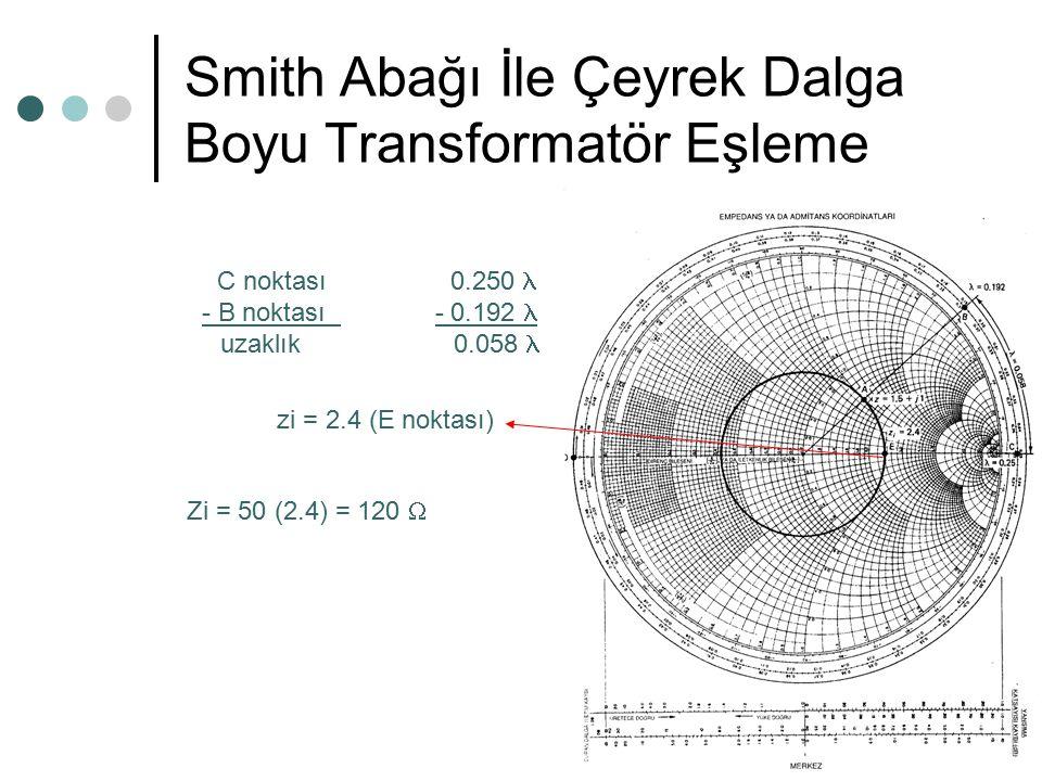 Smith Abağı İle Çeyrek Dalga Boyu Transformatör Eşleme Z L = 75 + j50  'luk bir yük,çeyrek dalga boyu transformatörle 50  'luk bir kaynağa eşlenebil